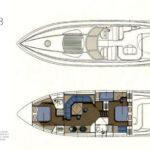 Sunseeker Predator 68 Motor Yacht Charter Ibiza
